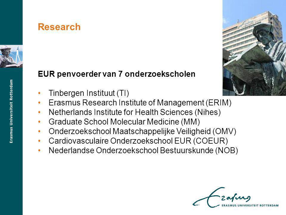 Research EUR penvoerder van 7 onderzoekscholen