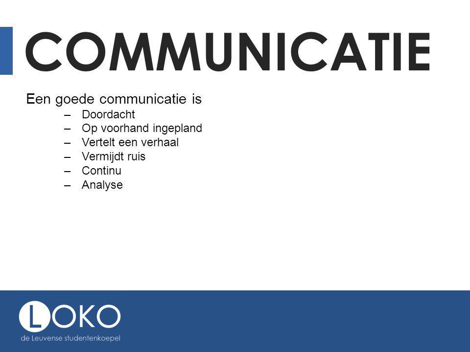 Communicatie Een goede communicatie is Doordacht Op voorhand ingepland