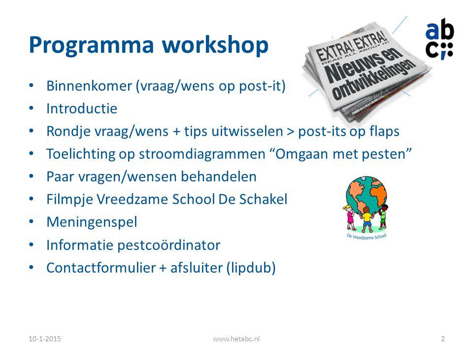 Programma workshop Binnenkomer (vraag/wens op post-it) Introductie
