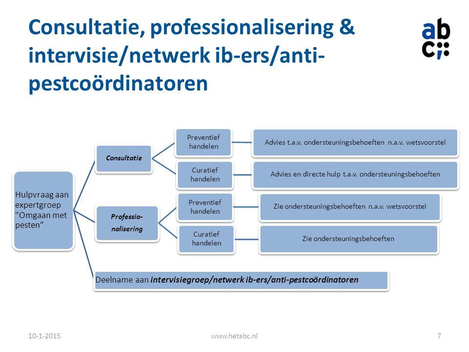 Consultatie, professionalisering & intervisie/netwerk ib-ers/anti-pestcoördinatoren