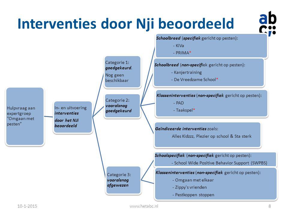 Interventies door Nji beoordeeld