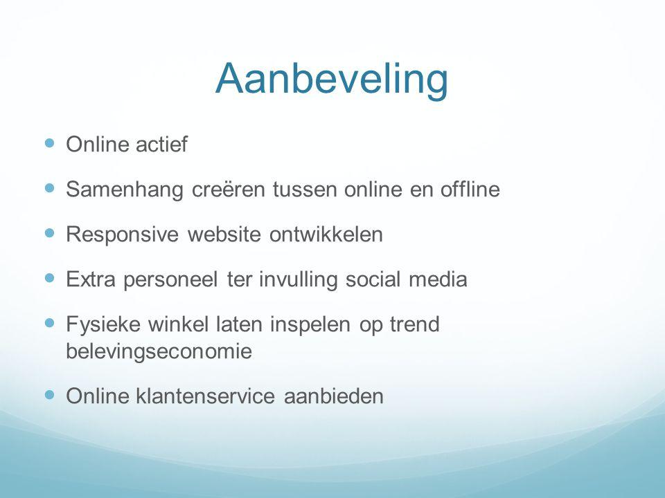 Aanbeveling Online actief Samenhang creëren tussen online en offline