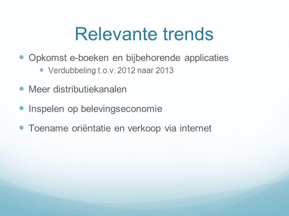 Relevante trends Opkomst e-boeken en bijbehorende applicaties