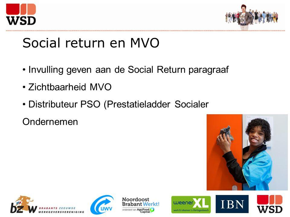 Social return en MVO Invulling geven aan de Social Return paragraaf