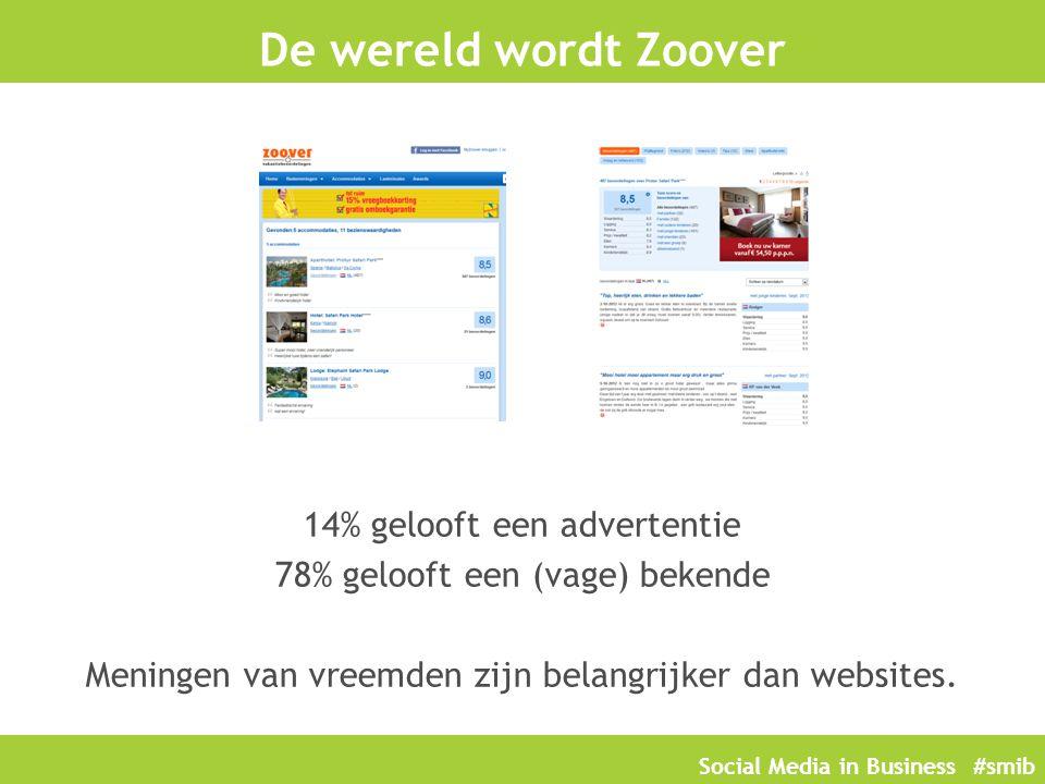 De wereld wordt Zoover 14% gelooft een advertentie 78% gelooft een (vage) bekende Meningen van vreemden zijn belangrijker dan websites.