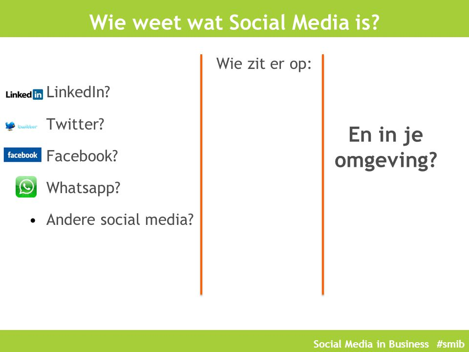 Wie weet wat Social Media is