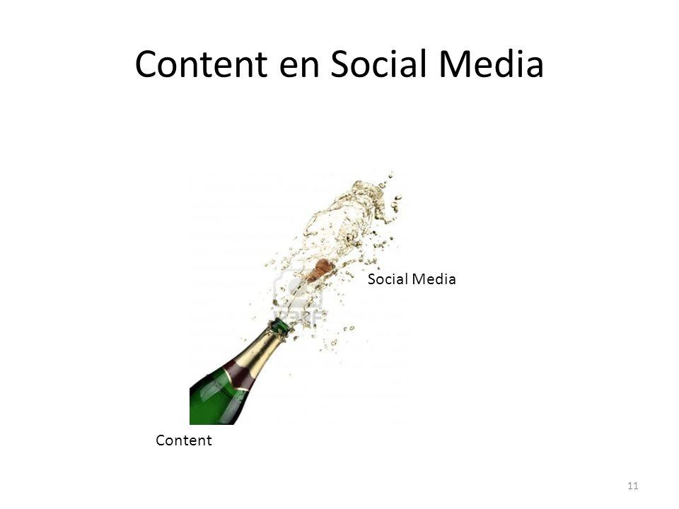 Content en Social Media