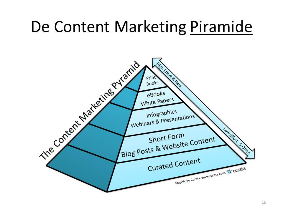 De Content Marketing Piramide