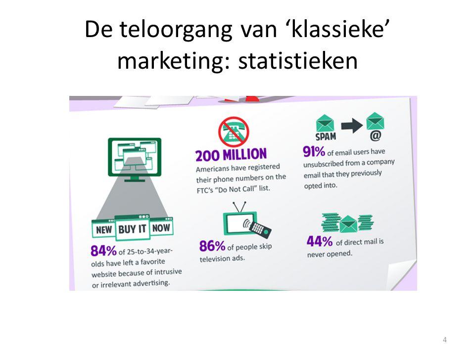 De teloorgang van 'klassieke' marketing: statistieken