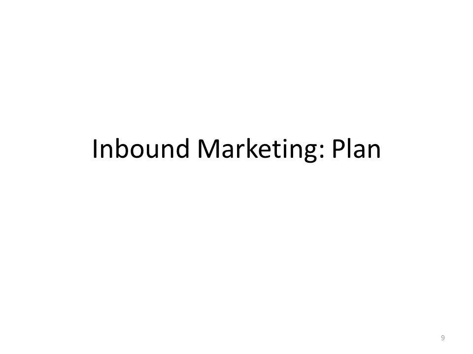 Inbound Marketing: Plan