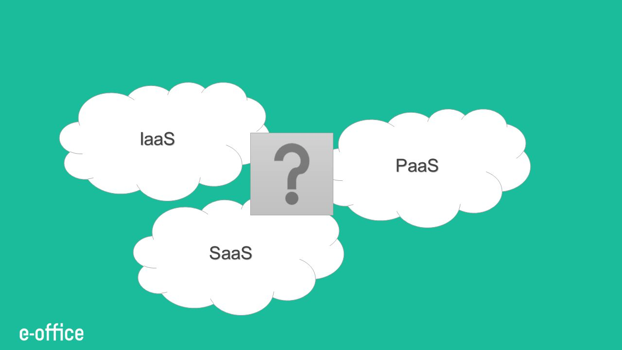 IaaS PaaS. SaaS. Toelichting Infrastructure/platform/software as a Service = I/P/SaaS.