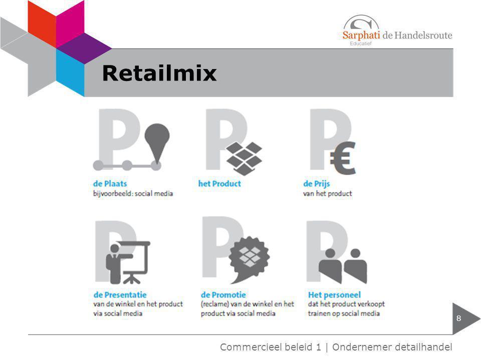 Retailmix Commercieel beleid 1 | Ondernemer detailhandel