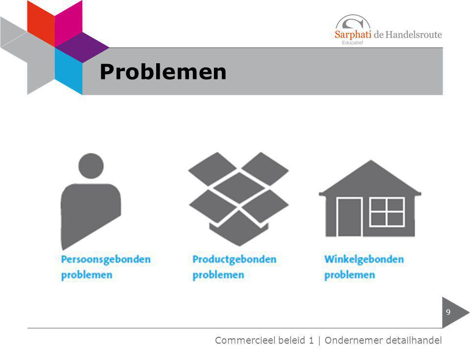 Problemen Commercieel beleid 1 | Ondernemer detailhandel