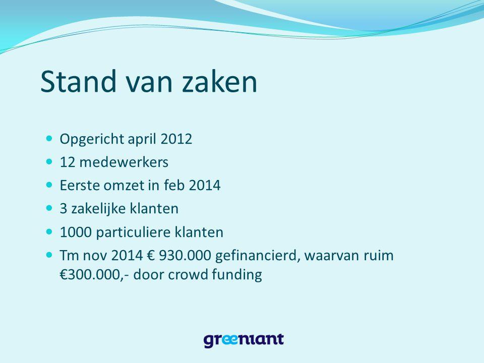 Stand van zaken Opgericht april 2012 12 medewerkers