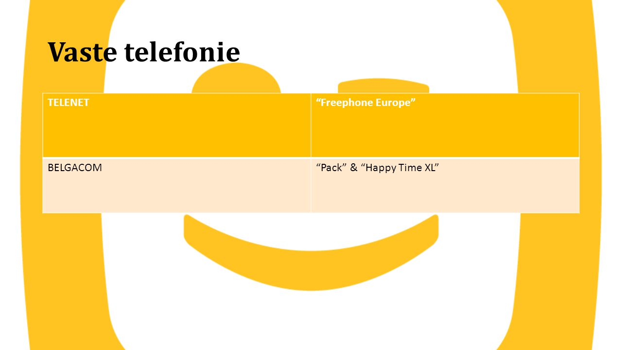 Vaste telefonie TELENET Freephone Europe BELGACOM
