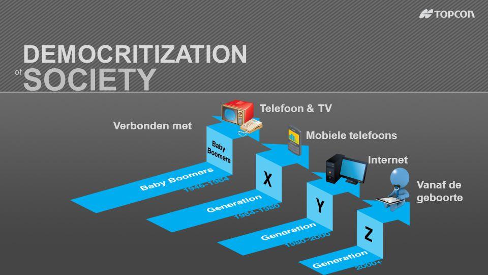 SOCIETY DEMOCRITIZATION Telefoon & TV Verbonden met Mobiele telefoons