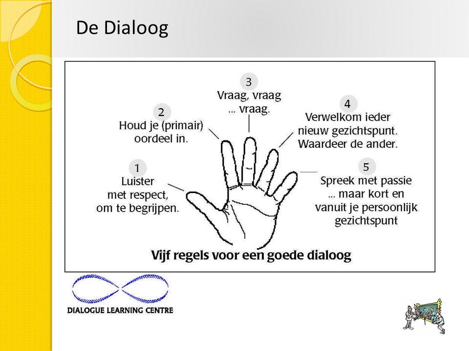 De Dialoog