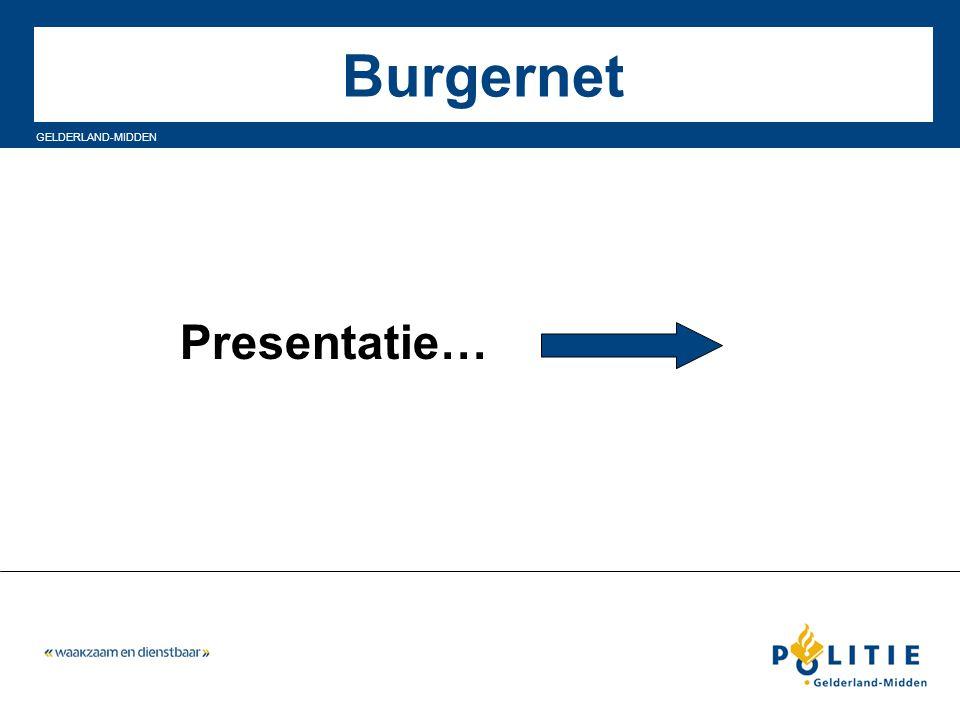 Burgernet Presentatie… 38