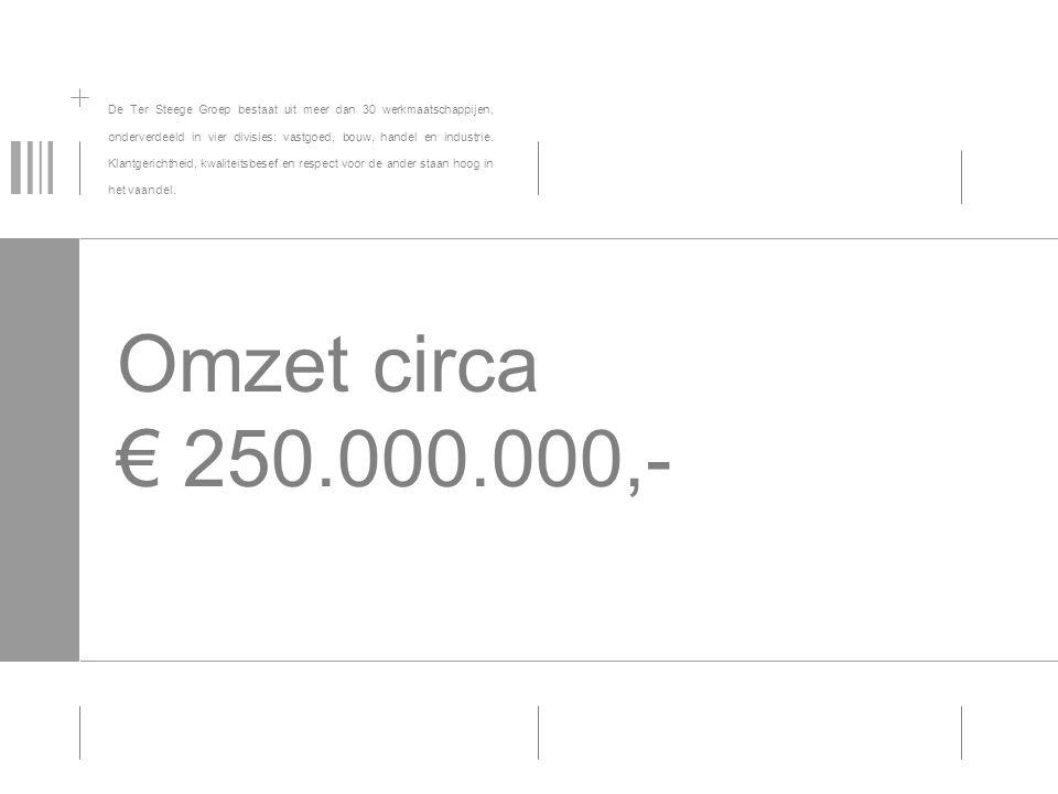 Meer dan 30 werkmaatschappijen Omzet circa € 250.000.000,-