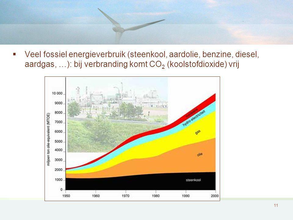 Veel fossiel energieverbruik (steenkool, aardolie, benzine, diesel, aardgas, …): bij verbranding komt CO2 (koolstofdioxide) vrij