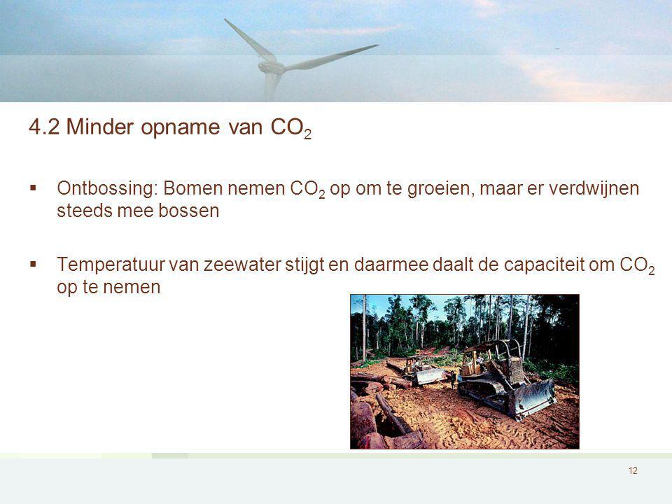 4.2 Minder opname van CO2 Ontbossing: Bomen nemen CO2 op om te groeien, maar er verdwijnen steeds mee bossen.
