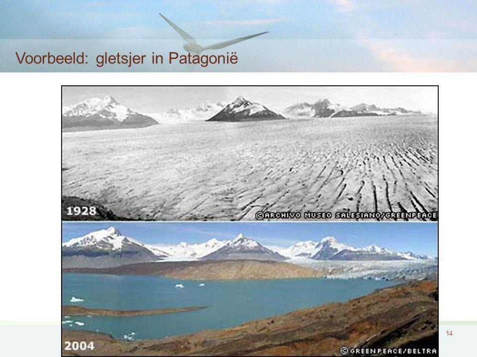 Voorbeeld: gletsjer in Patagonië