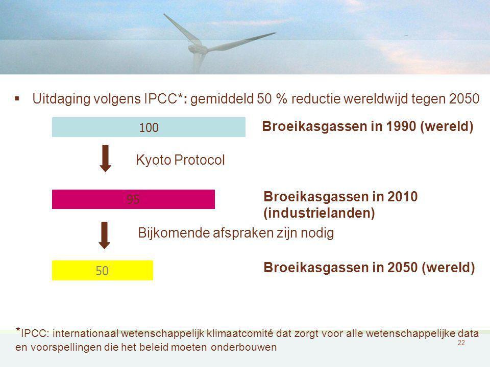 Uitdaging volgens IPCC*: gemiddeld 50 % reductie wereldwijd tegen 2050