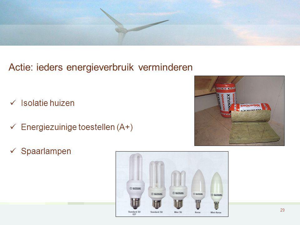 Actie: ieders energieverbruik verminderen