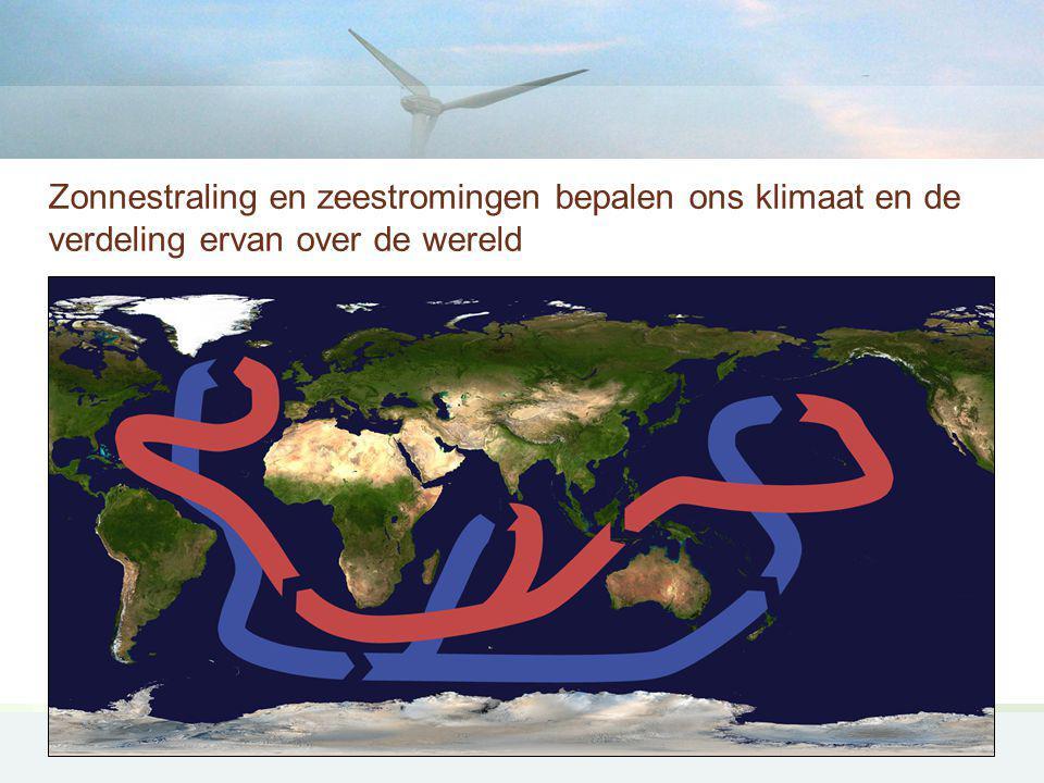 Zonnestraling en zeestromingen bepalen ons klimaat en de verdeling ervan over de wereld