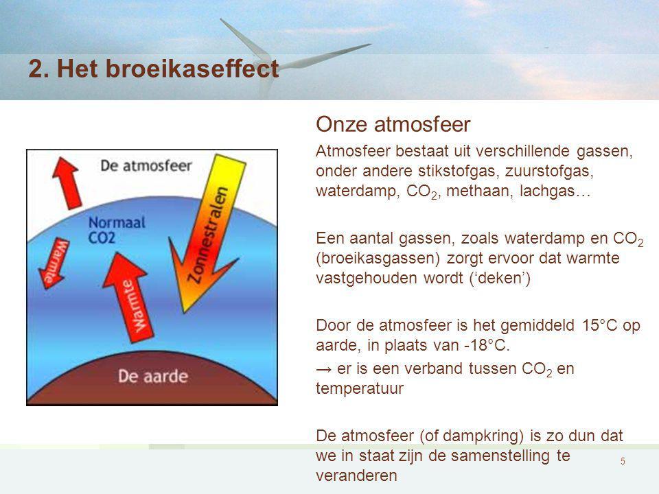2. Het broeikaseffect Onze atmosfeer