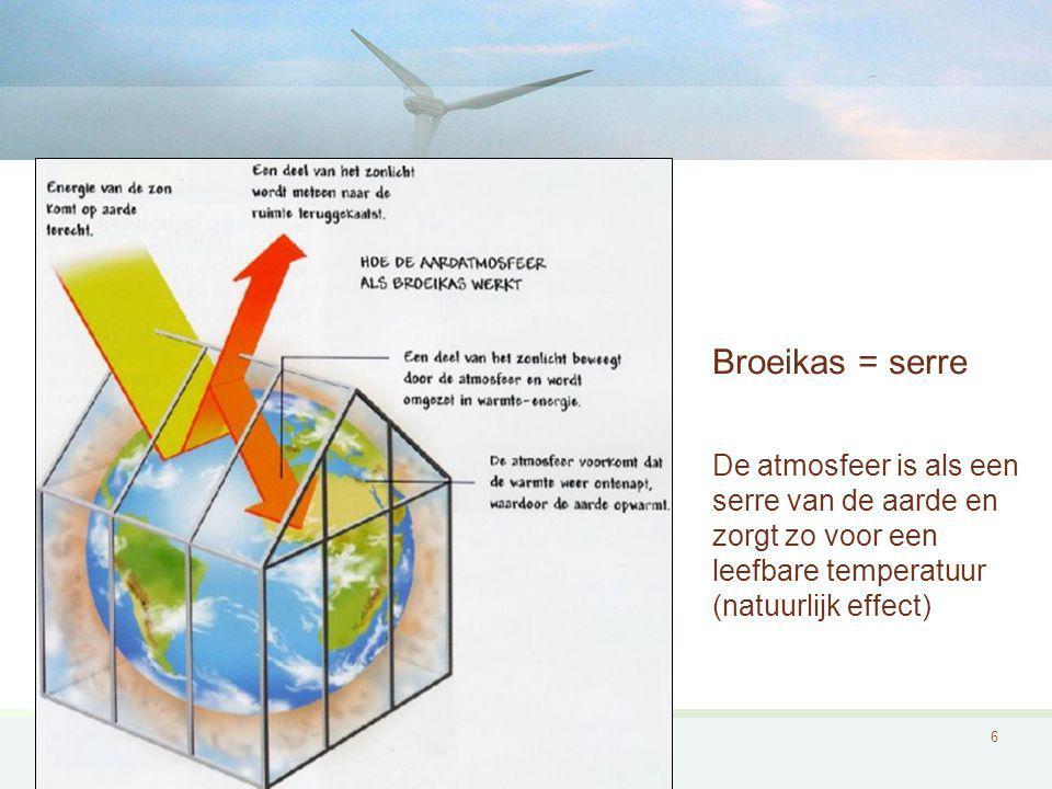 Broeikas = serre De atmosfeer is als een serre van de aarde en zorgt zo voor een leefbare temperatuur (natuurlijk effect)