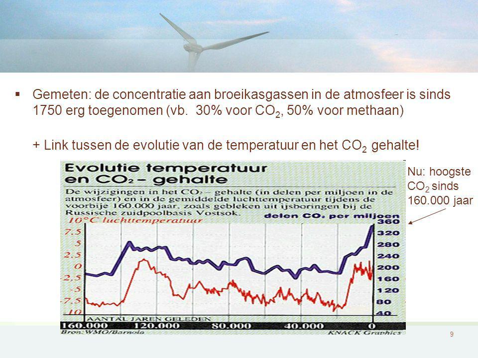 Gemeten: de concentratie aan broeikasgassen in de atmosfeer is sinds 1750 erg toegenomen (vb. 30% voor CO2, 50% voor methaan) + Link tussen de evolutie van de temperatuur en het CO2 gehalte!
