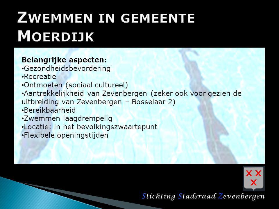 Zwemmen in gemeente Moerdijk