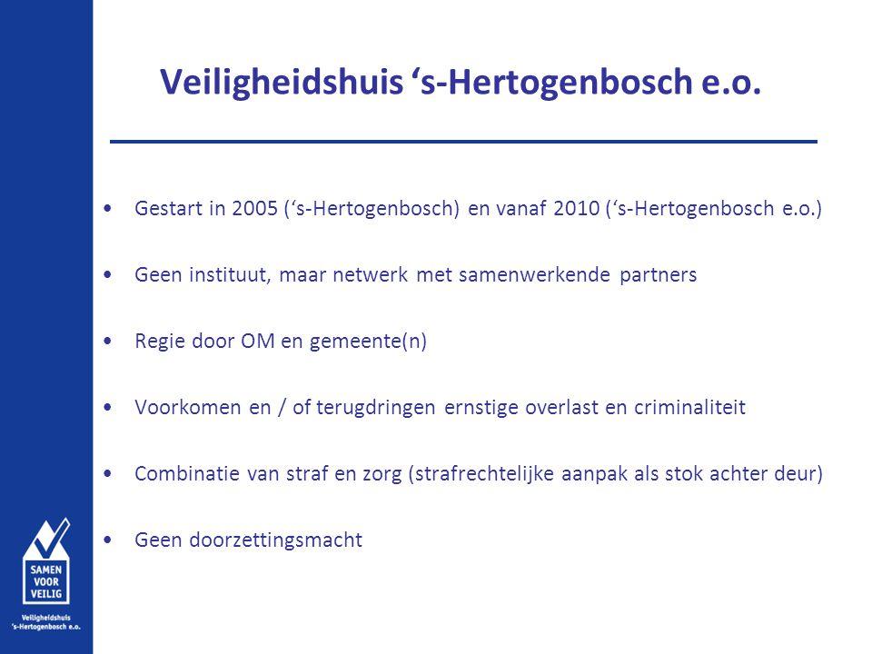 Veiligheidshuis 's-Hertogenbosch e.o.