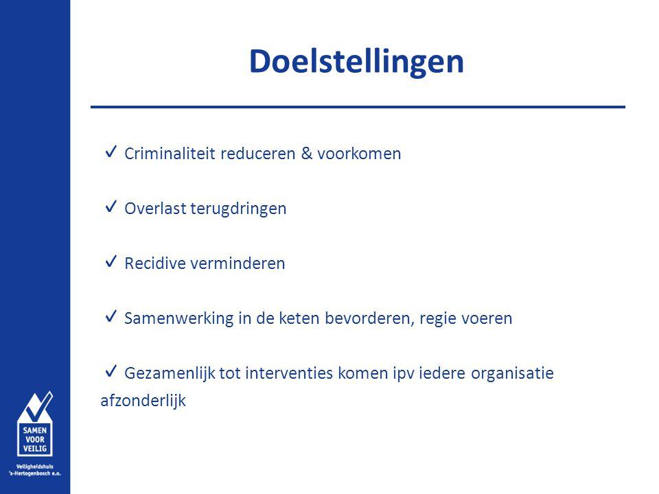 Doelstellingen Criminaliteit reduceren & voorkomen
