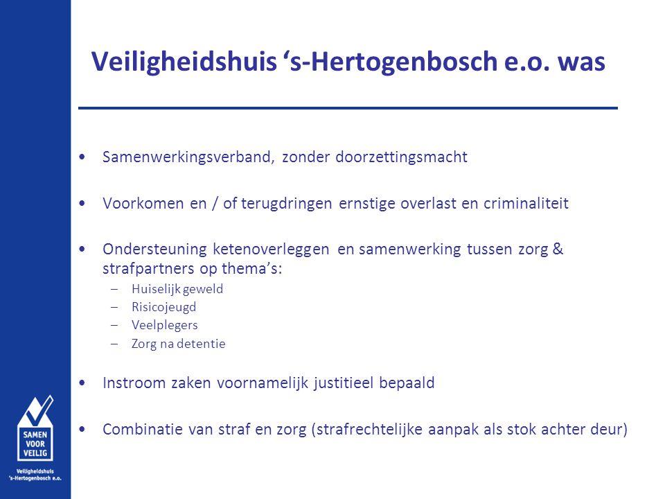 Veiligheidshuis 's-Hertogenbosch e.o. was