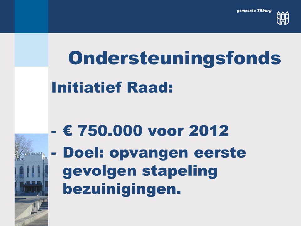 Ondersteuningsfonds Initiatief Raad: € 750.000 voor 2012