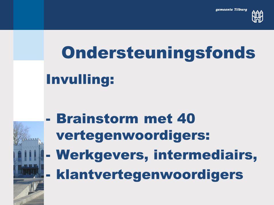 Ondersteuningsfonds Invulling: Brainstorm met 40 vertegenwoordigers: