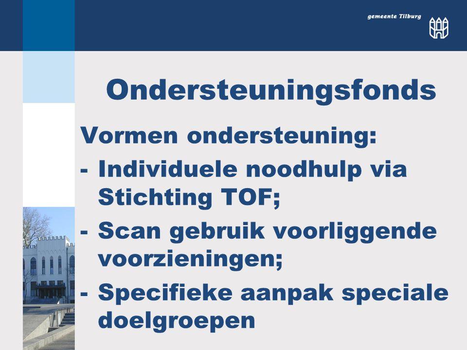Ondersteuningsfonds Vormen ondersteuning: