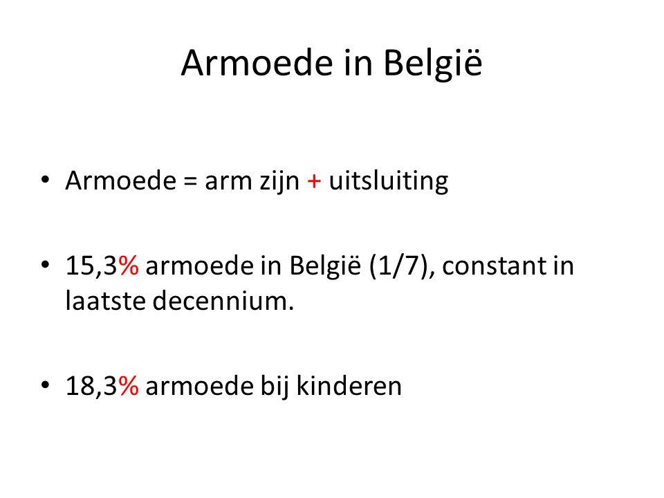Armoede in België Armoede = arm zijn + uitsluiting
