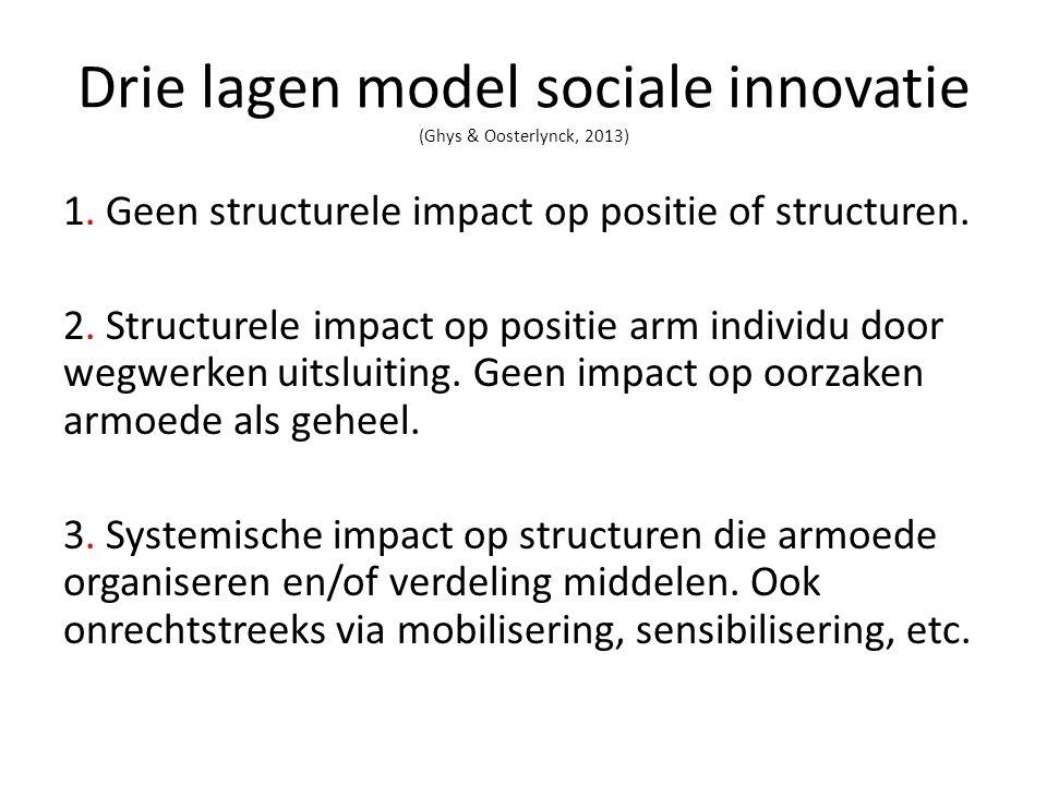 Drie lagen model sociale innovatie (Ghys & Oosterlynck, 2013)