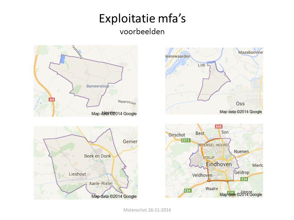 Exploitatie mfa's voorbeelden