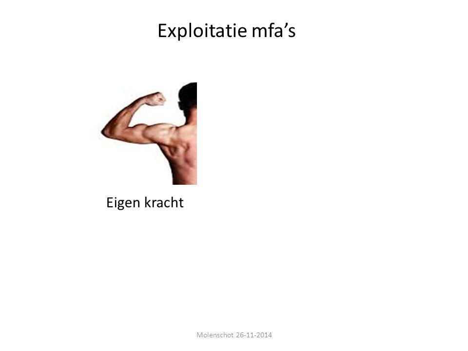 Exploitatie mfa's Eigen kracht Molenschot 26-11-2014