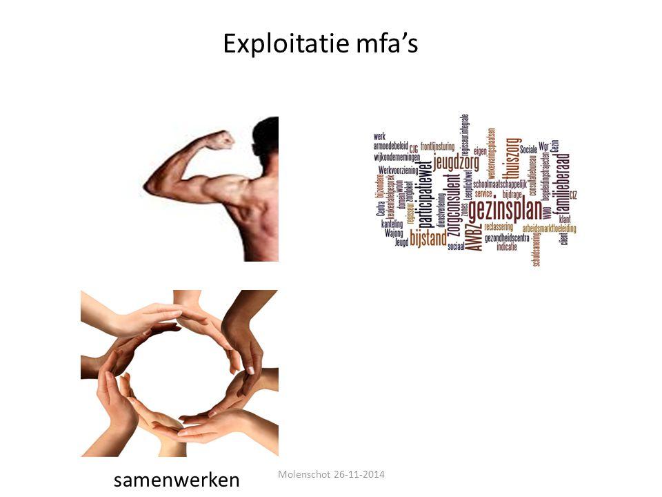 Exploitatie mfa's samenwerken Molenschot 26-11-2014