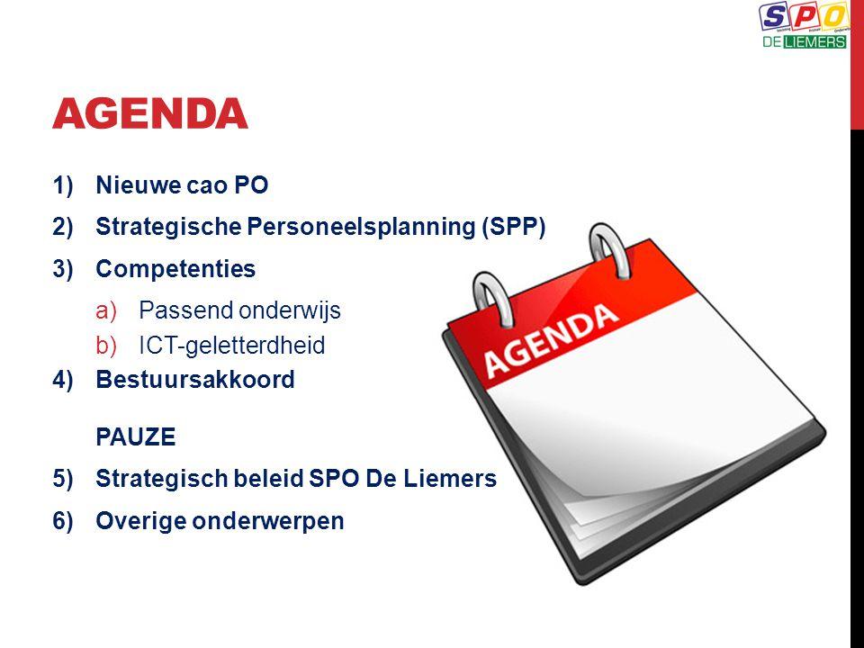 AGENDA Nieuwe cao PO Strategische Personeelsplanning (SPP)