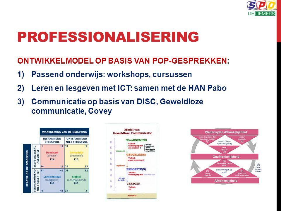 Professionalisering ONTWIKKELMODEL OP BASIS VAN POP-GESPREKKEN:
