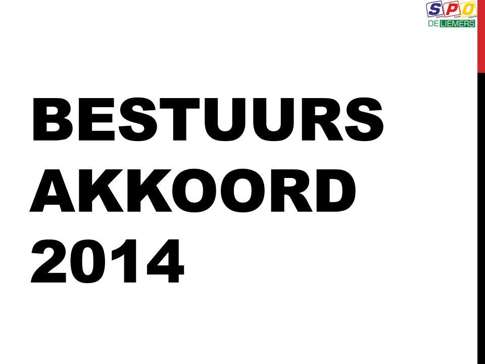 BESTUURSAKKOORD 2014