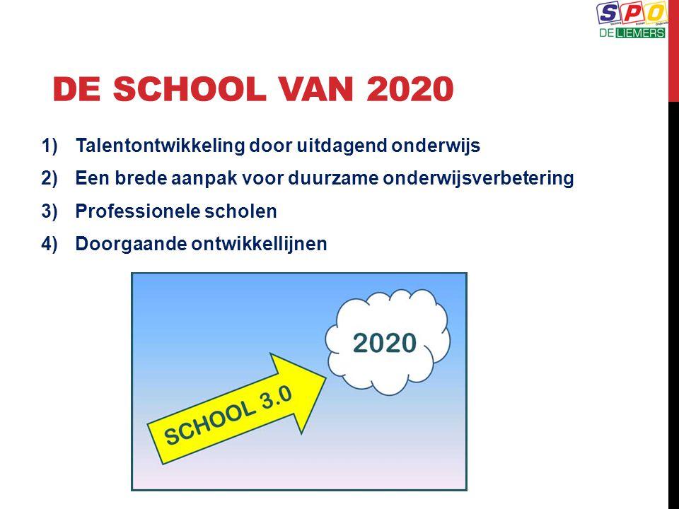 DE SCHOOL VAN 2020 Talentontwikkeling door uitdagend onderwijs