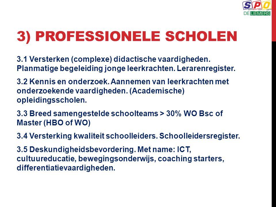 3) Professionele scholen