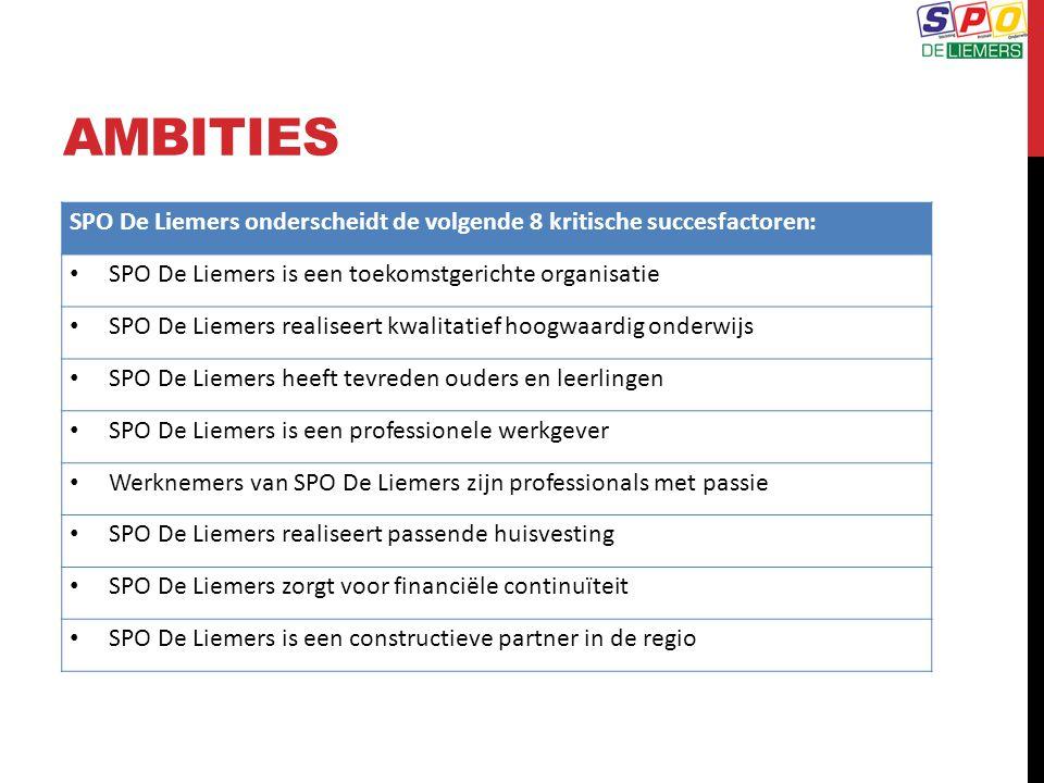 AMBITIES SPO De Liemers onderscheidt de volgende 8 kritische succesfactoren: SPO De Liemers is een toekomstgerichte organisatie.